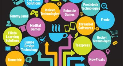 India's start-ups